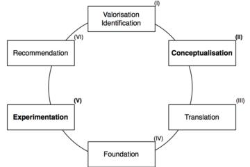 Visualization of MBAA process